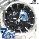 Eqb-600d-1a2cr
