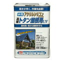 【ニッペホームプロダクツ】水性塗料 水性トタン屋根用UV【屋外用 14L 赤サビ】