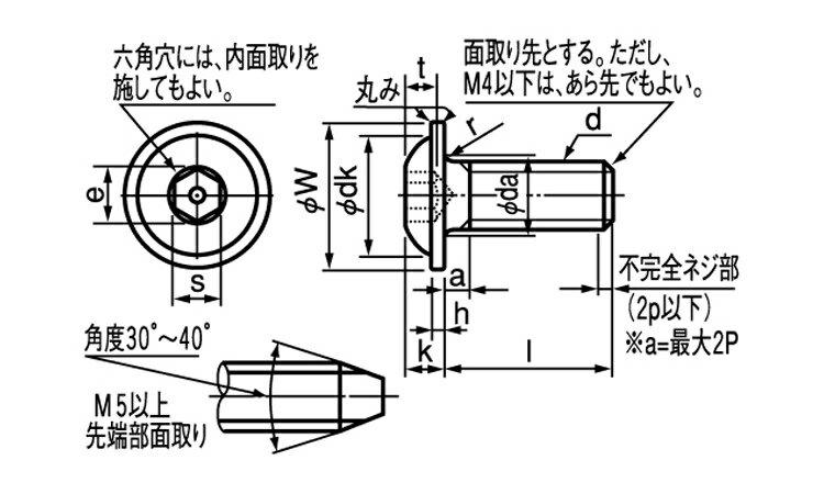 ステンレス/生地 フランジボタン (全ねじ)M...の紹介画像3