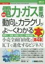 最新電力・ガス業界の動向とカラクリがよ〜くわかる本