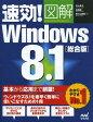 速効!図解Windows 8.1 総合版[本/雑誌] (単行本・ムック) / 川上恭子/著 白鳥睦/著 野々山美紀/著