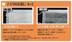 ドクターマスク【サージカルマスク】プロ用4層構造特殊活性炭使用50枚入りPM2.5/花粉