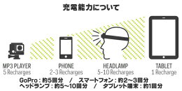 ゴールゼロ(GOALZERO)/ベンチャー30/バッテリー/充電池/USB/モンベル/アウトドア