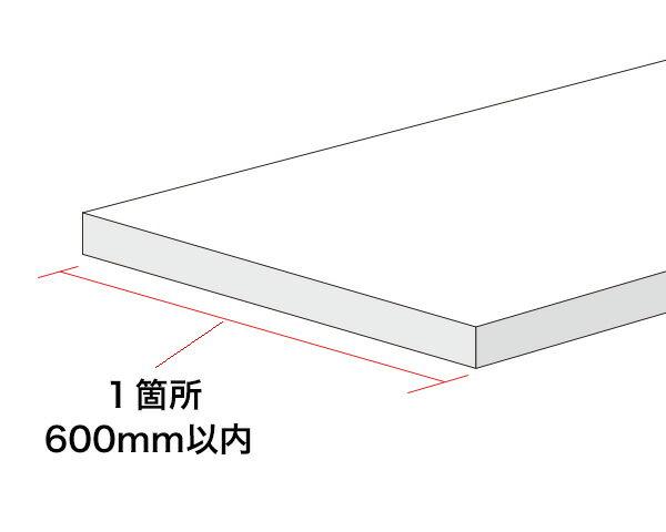 カラーボード「板厚16mm用」【カット面テープ...の紹介画像2