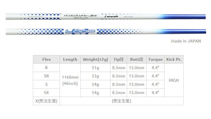 シンカグラファイト LOOP PROTOTYPE BW/リシャフト工賃込