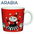 【クーポン利用で100円OFF】Arabia アラビア ムーミン マグ リトルミィ レッド Little My Red 300ml マグカップ