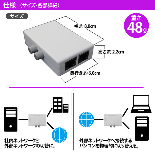 送料無料 LAN 切替器 2→1 1→2 物理...の紹介画像2