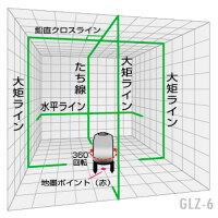 �����졼�����ϽФ���[GLZ-6-W](����+������+������)4������ȼͥ�ǥ뻳������ʥ�ޥ���ˡ�¬�̡ۡ�����̵���ۡ�¬�̵���ۡڿ�ʿ��ۡ�¬�����ʡۡڷ��۵���ۡڥ졼�����Ͻд�ۡ��졦�̳�ƻ�ϱ�������2000�ߡʹҶ����¡�