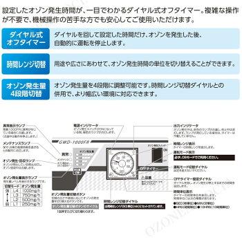 ����1000RF���������GWD-1000FR������������1000