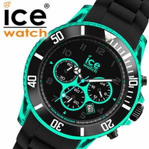 �����������å��ӻ���[ICEWATCH����]ICEWATCH����ICE�ӻ��ץ����������å����ץ���������Υ��쥯�ȥ�å�ICECHRONOELECTORIC���/�֥�å�CHKTEBBS[���ݡ��ĥ����奢��][����ַ�ǽ�ͻ���Ǻܤ�����줫�襤��][����̵��][lcwmdw][mpw][10��]