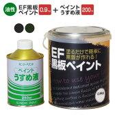 EF黒板ペイント0.9kg+ペイントうすめ液250mlセット(油性/ペンキ/黒板塗料/チョークボードペイント) 02P03Dec16