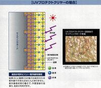 UVプロテクトクリアー耐久性説明1