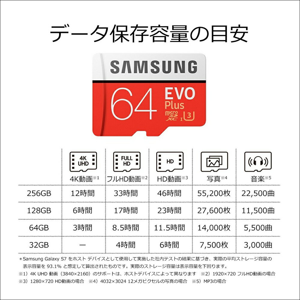 Samsung microSDXCカード 64...の紹介画像3
