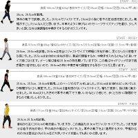 drycell/�ɥ饤���������ơ����������륵���ɥ��åץ졼�����å�