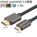 Canon キヤノン対応 HDMI ケーブル HDMI (Aタイプ)-ミニHDMI端子(Cタイプ) 2.0規格対応 1.2m (イーサネット対応・Type-C・mini)