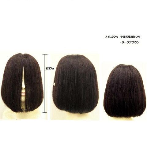 円形脱毛症新しい尺度