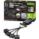 【送料無料】玄人志向 GF-QUAD-DISP/4DVI/LP [NVIDIA GEFORCE GT 730搭載 DVIx4出力 PCI-Express グラフィックボード]