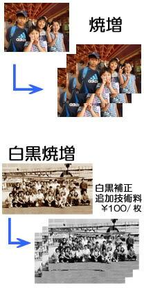 写真から写真コピ− 2L (写真複製)