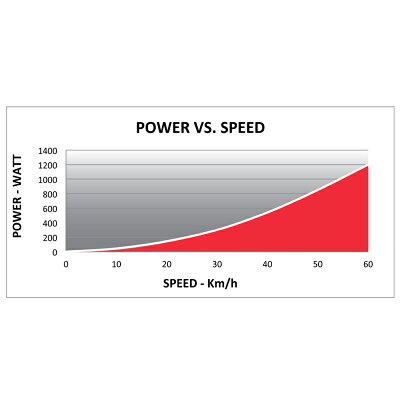 【あす楽】ELITE(エリート)QuboPowerFruidElastogel(キューボパワーフルードエラストゲル)[トレーナー(ローラー台)][タイヤドライブ式][固定式ローラー台]