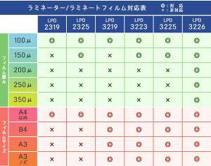 �ե��ץ�����ߥ͡�����DAiSY(�ǥ�����)LPD2325(A4�б�150�ߥ�����б�)