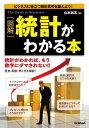 図解 統計がわかる本【電子書籍】[ 山本誠志 ]