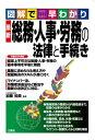最新 総務・人事・労務の法律と手続き【電子書籍】[ 加藤 知美 監修 ]