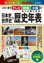日本史&世界史歴史年表 : 「知っている...」が「わかる!」になる この一冊でテレビ・映画