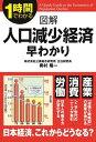 図解 人口減少経済 早わかり【電子書籍】[ 奥村 隆一 ]