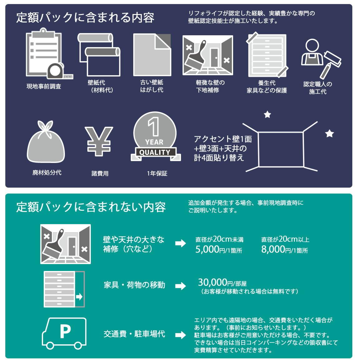 【楽天リフォーム認定商品】壁紙定額リノベーショ...の紹介画像3