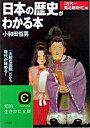【中古】日本の歴史がわかる本−[古代−南北朝時代]篇− / 小和田哲男