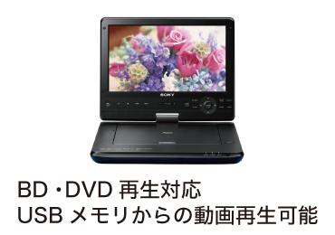 sony-bdp-sx1_kaiten