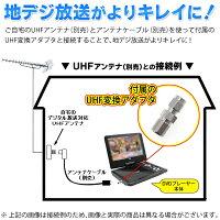 DVDプレーヤーRV-102FS