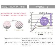 「カラリマイクロファイバーペティタオル」【マイクロファイバータオル速乾吸水】