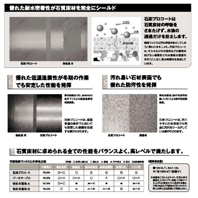 【送料無料】(石質系床材用樹脂ワックス)石床プ...の紹介画像2