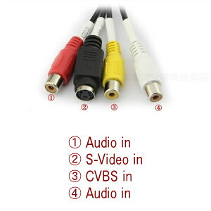ビデオテープをDVに変換★Windows7対応USBビデオキャプチャーデジタル変換画像安定装置付高速USB2.0VHS/8mmFS-EasyCAP