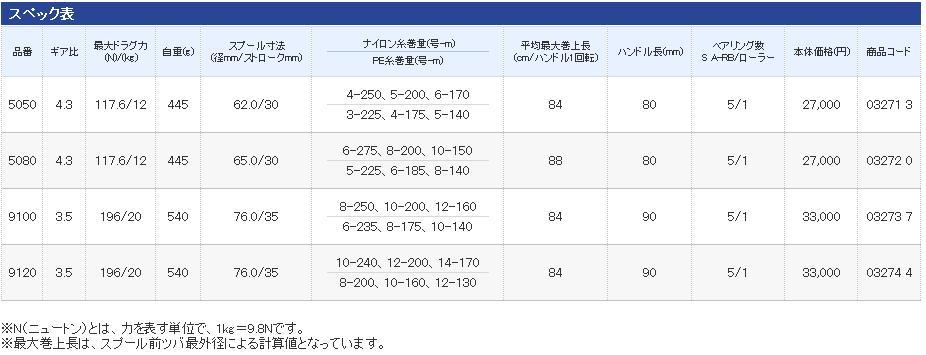 http://thumbnail.image.rakuten.co.jp/@0_mall/sanpei-japan/cabinet/03970973/img64514089.jpg