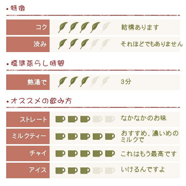 チョコベリー 三角ティーバッグ 20個入り 【...の紹介画像2