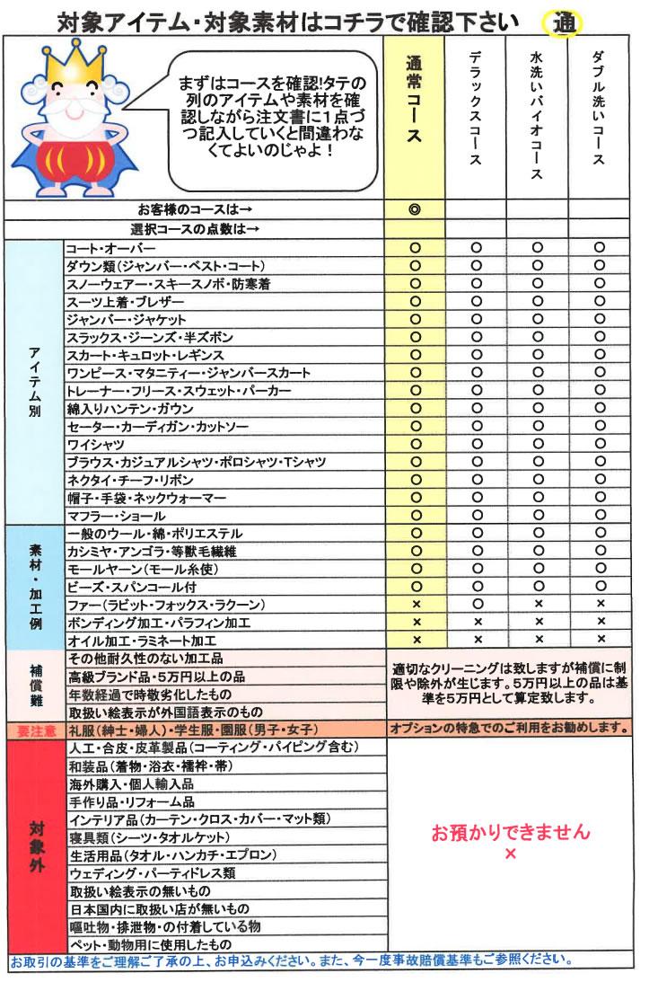 衣類カバー、マント型【単品販売不可 クリーニン...の紹介画像3
