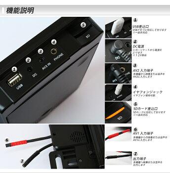 [�繥ɾ�����������å��ޤ����ߴ�ñ����]�ֺ��ѥݡ����֥�DVD�ץ쥤�䡼/��˥���9������إåɥ쥹����CD/SD������/USB/MP3(��ӥ塼�������̵��)