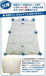 ���������ۥ��٥ꥢ������С�������90��+�?��������С����å�90��ǥ奨�å�2���碌��������(������150×210cm)0.8kg+0.3kg������ƨ�����ʤ�Ω�Υ���������������ɽ�