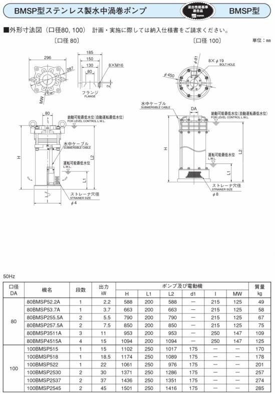 荏原製作所 BMSP 100BMSP2645 ...の紹介画像3