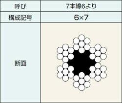 ��͢��OUT�ۥ磻�䡼�?��6×7��å�6.0mm×20m��1M��94�ߡ�