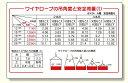 玉掛関係標識 吊角度と安全荷重 (安全用品・標識/安全標識/クレーン・玉掛関係標識)