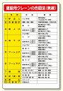 建設機械関係標識建設用クレーンの合図法 (安全用品・標識/安全標識/クレーン・玉掛関係標識)