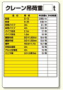 リフト関係標識 クレーン吊荷重○t (安全用品・標識/安全標識/クレーン・玉掛関係標識)