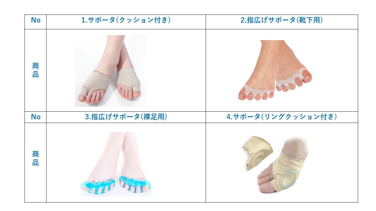 【送料無料】格安 外反母趾 足指矯正 サポータ...の紹介画像3