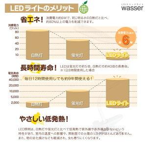����̵��LED����åץ饤���ܤ�ͥ��������åץ饤��LED�饤�Ⱦ���LED�饤�ȥ�����ɾ����ŵ�������ɥǥ���������ɥơ��֥륹����ɥǥ����饤�ȥ���å�