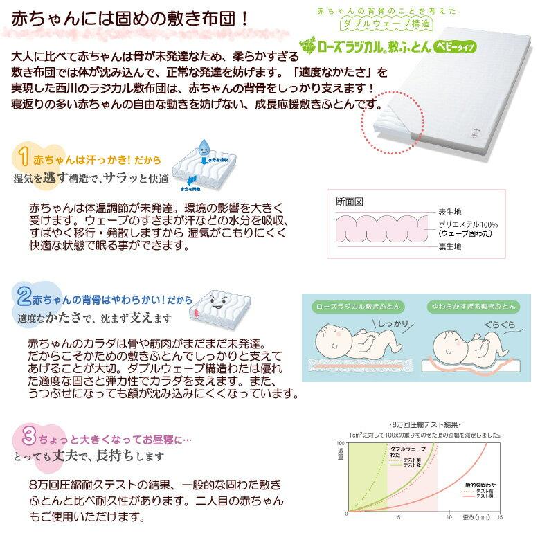 西川 オールシーズン対応 ベビー布団 ラジカル...の紹介画像3