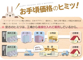 「高反発マットレス【DX】(K15-D)ダブル」石崎家具