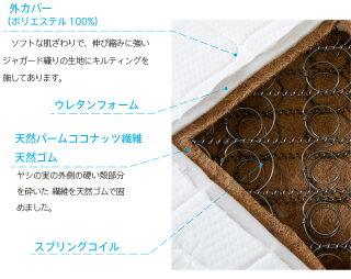 「2つ折りボンネルコイルスプリングマットレス(RU-SD)セミダブル」石崎家具